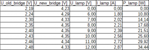 bridge_results
