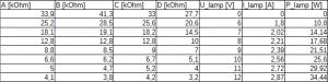 single_measurement_results